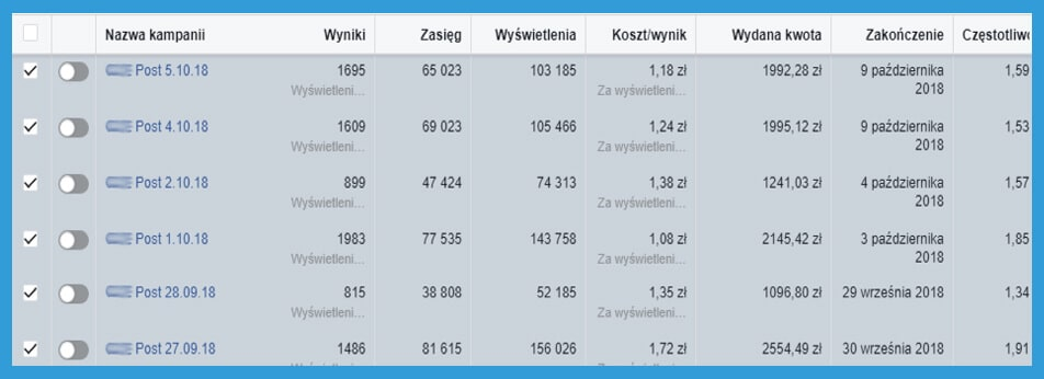screen statystyki reklam na facebooku - posty