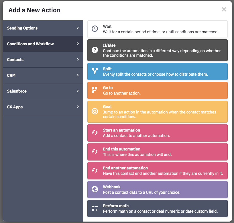 Warunki w ActiveCampaign