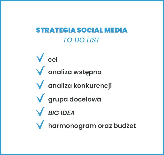 Strategia Social Media - spis treści co zawiera